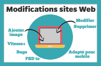 modifications_site_web